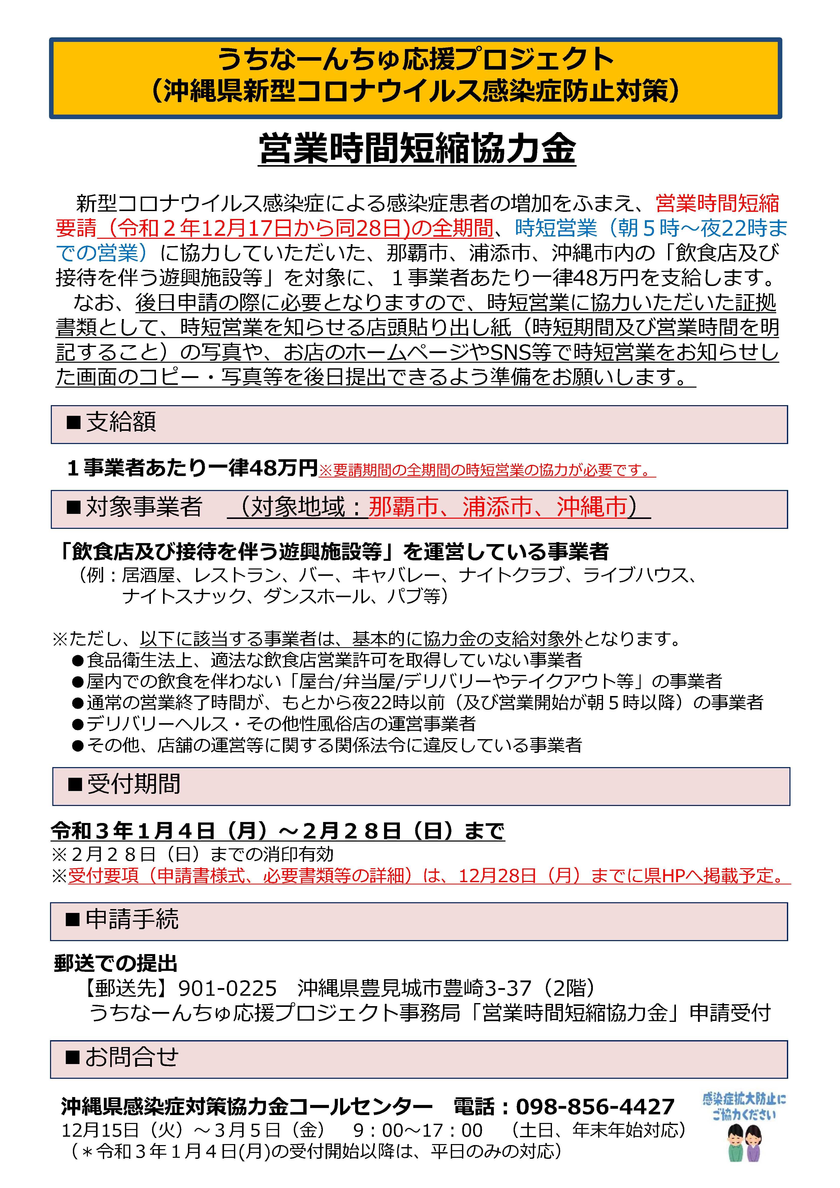 """営業 協力 金 時短 """"時短協力金""""大阪で約3割が未支給のまま…行政が作り出した「正直者がバカを見る」構造(ABEMA TIMES)"""